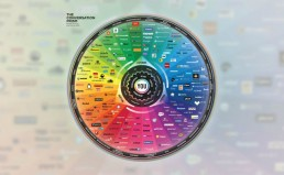conversatinoal-prism-of-social-media
